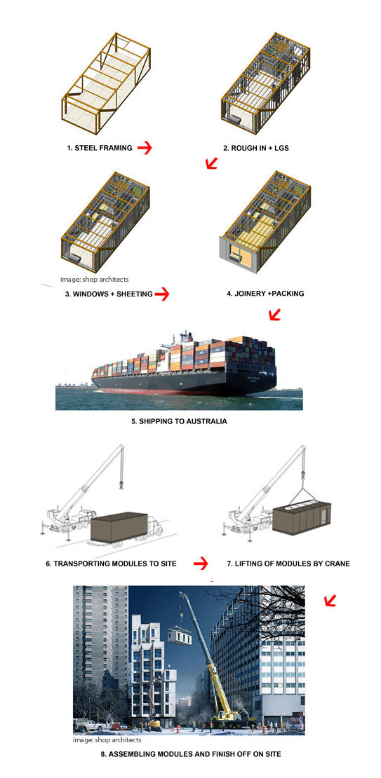 mo1-diagram4